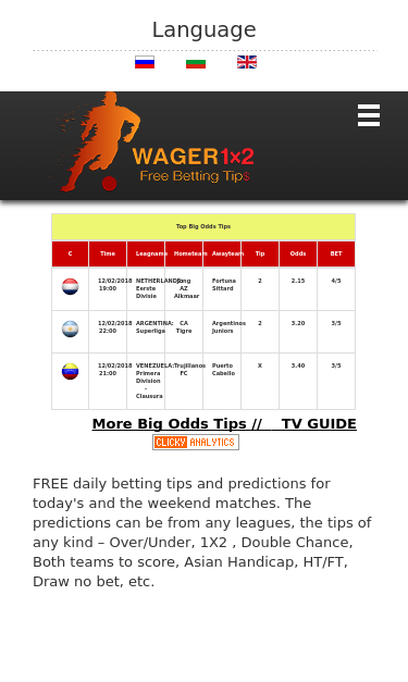 www wager1x2 com SEO Report | SEO Site Checkup